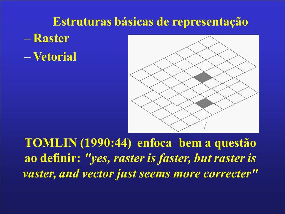 Estruturas básicas de representação –Raster –Vetorial TOMLIN (1990:44) enfoca bem a questão ao definir: yes, raster is faster, but raster is vaster, and vector just seems more correcter