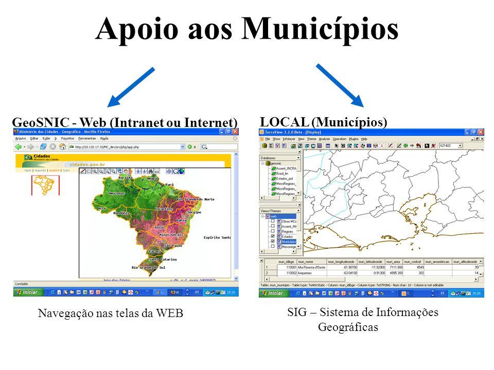 GeoSNIC - Web (Intranet ou Internet) LOCAL (Municípios) Navegação nas telas da WEB SIG – Sistema de Informações Geográficas 2 Níveis de Acesso Apoio a