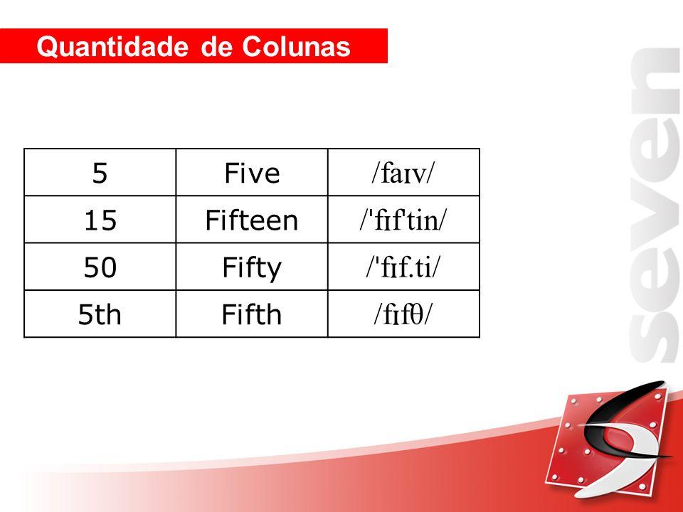 Quantidade de Colunas 5Five /fa ɪ v/ 15Fifteen / ˈ f ɪ f ˈ tin/ 50Fifty / ˈ f ɪ f.ti/ 5thFifth /f ɪ fθ/