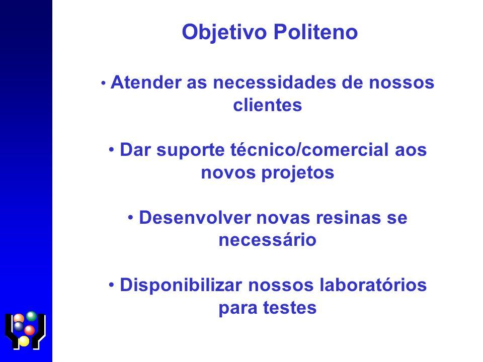 Objetivo Politeno Atender as necessidades de nossos clientes Dar suporte técnico/comercial aos novos projetos Desenvolver novas resinas se necessário
