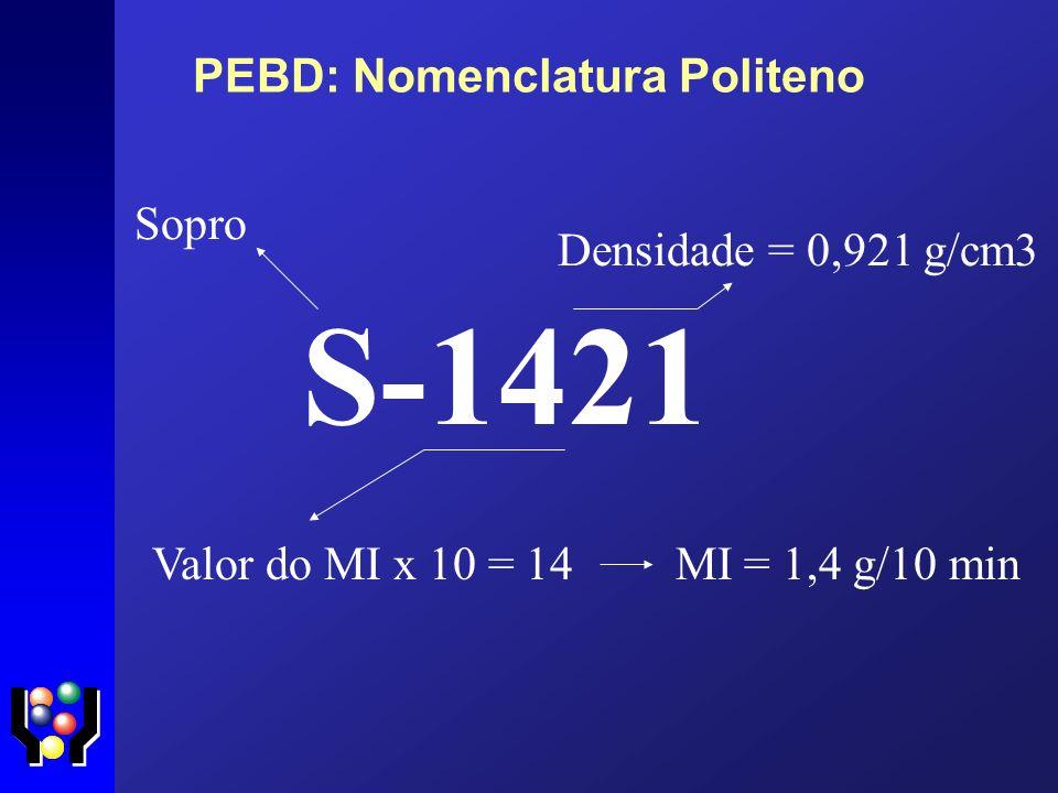 PEBD: Nomenclatura Politeno S-1421 Sopro Valor do MI x 10 = 14 Densidade = 0,921 g/cm3 MI = 1,4 g/10 min