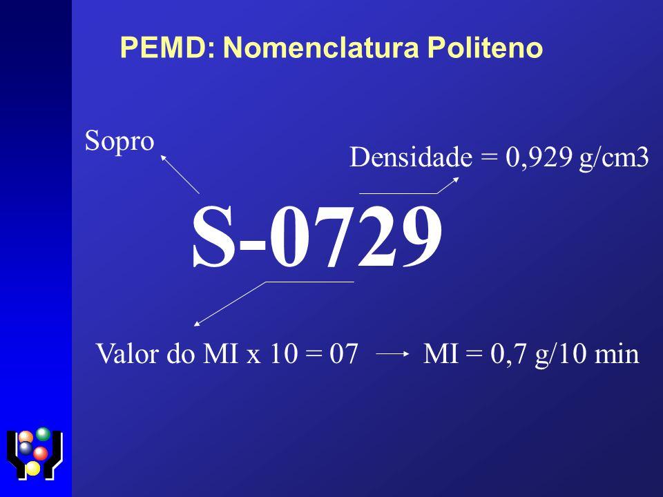 PEMD: Nomenclatura Politeno S-0729 Sopro Valor do MI x 10 = 07 Densidade = 0,929 g/cm3 MI = 0,7 g/10 min