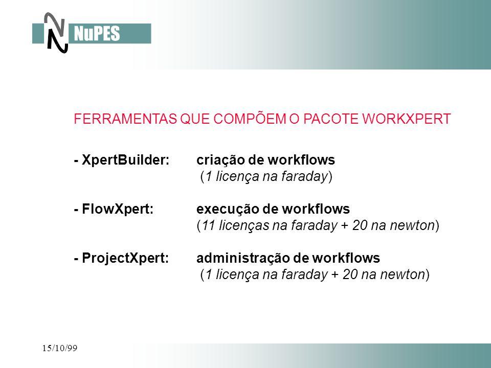 15/10/99 - Treinamento AMPLE (1 semana) Ferramentas WorkXpert (1 semana) - Estudo prático dirigido (2 meses) - Planejamento e especificação da atividade (1 mês) - Entrevistas com os usuários das áreas relacionadas para levantamento, aperfeiçoamento e edição dos fluxos (2 meses) - Implementação através de scripts em AMPLE e Unix (8 meses) ETAPAS DA IMPLEMENTAÇÃO REALIZADA
