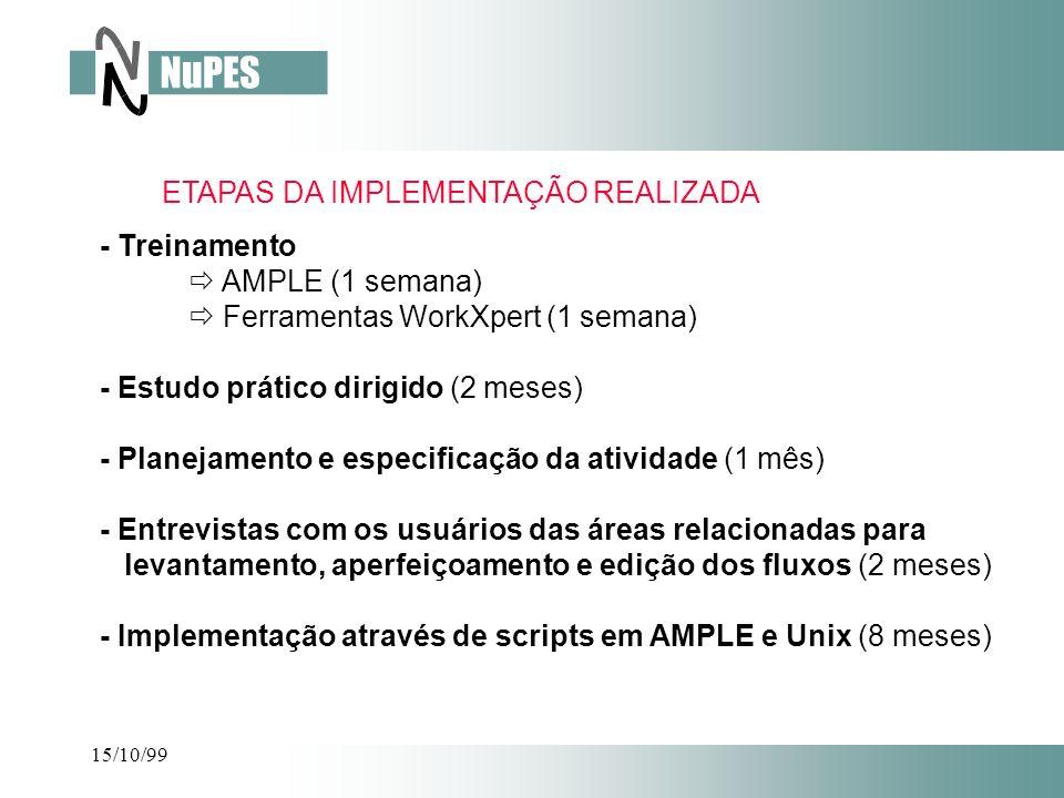 15/10/99 - Treinamento AMPLE (1 semana) Ferramentas WorkXpert (1 semana) - Estudo prático dirigido (2 meses) - Planejamento e especificação da ativida