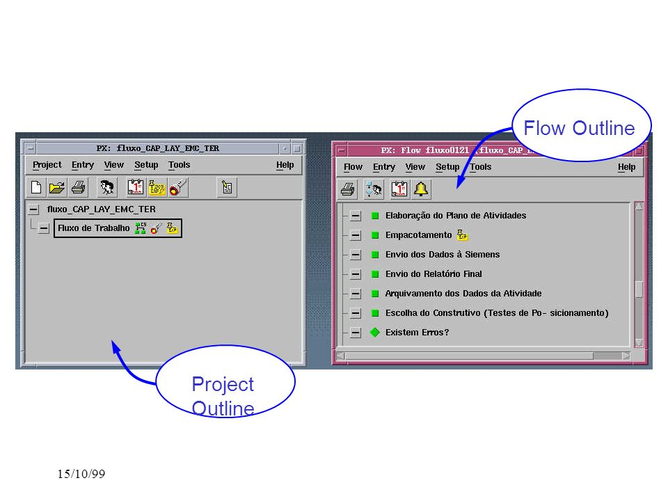 15/10/99 Project Outline Flow Outline