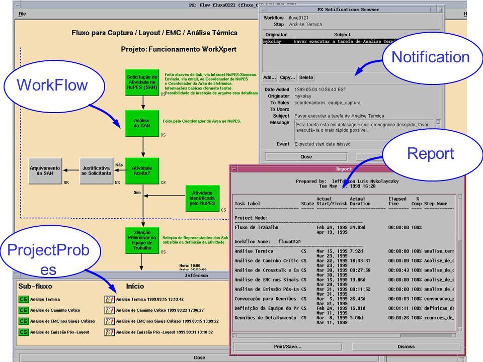15/10/99 WorkFlow ProjectProb es Report Notification