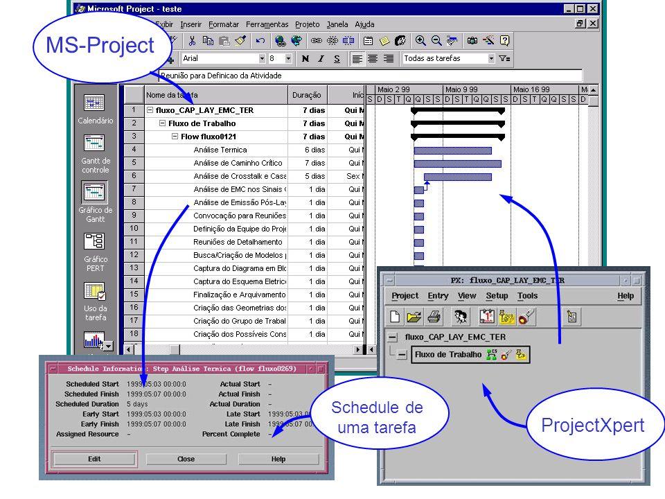 15/10/99 MS-Project Schedule de uma tarefa ProjectXpert