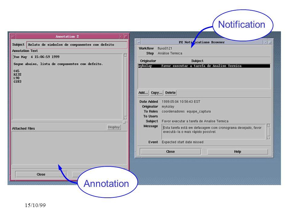 15/10/99 Notification Annotation