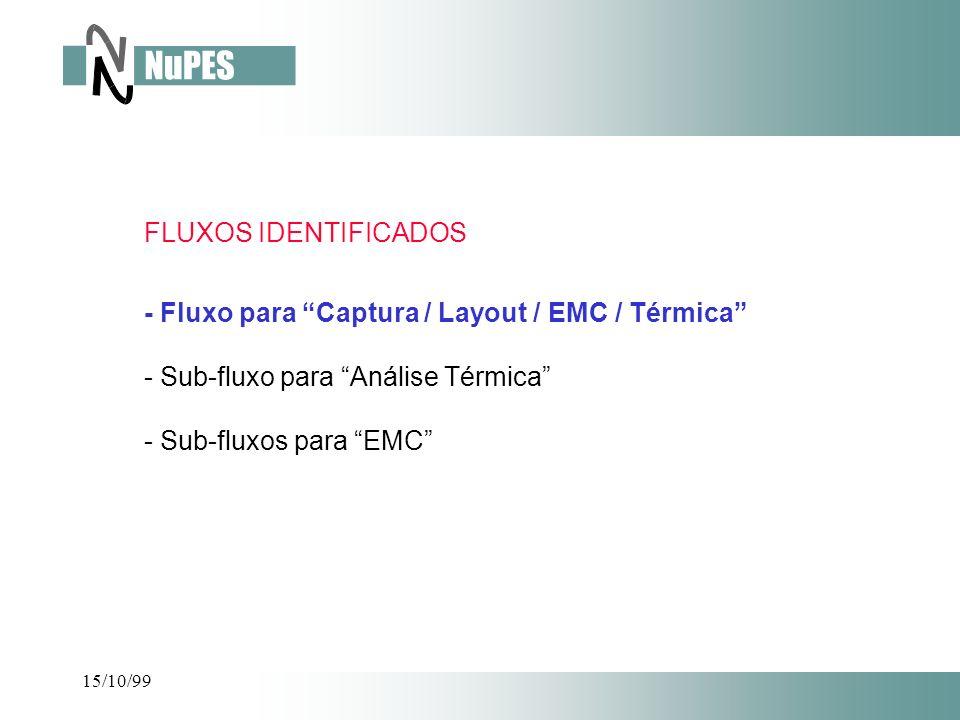 15/10/99 - Fluxo para Captura / Layout / EMC / Térmica - Sub-fluxo para Análise Térmica - Sub-fluxos para EMC FLUXOS IDENTIFICADOS