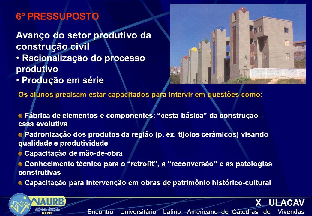 X ULACAV Encontro Universitário Latino Americano de Cátedras de Vivendas Os alunos precisam estar capacitados para intervir em questões como: Fábrica