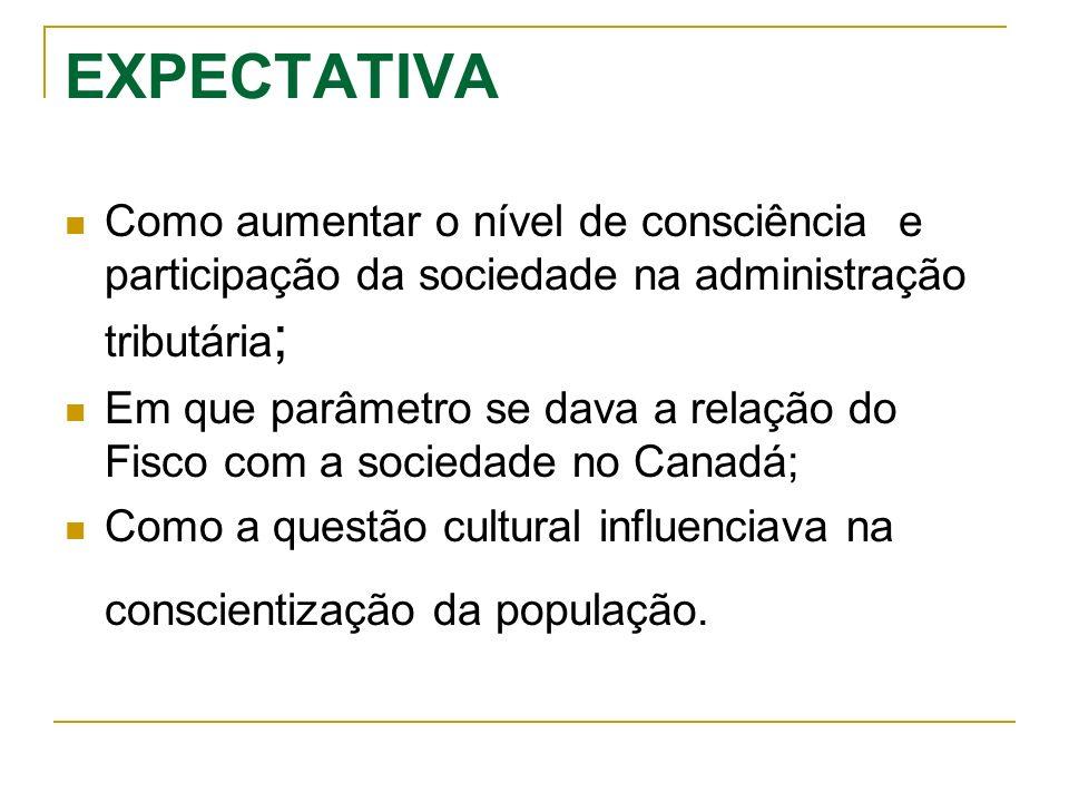 EXPECTATIVA Como aumentar o nível de consciência e participação da sociedade na administração tributária ; Em que parâmetro se dava a relação do Fisco