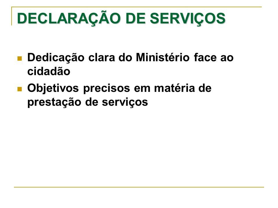 DECLARAÇÃO DE SERVIÇOS Dedicação clara do Ministério face ao cidadão Objetivos precisos em matéria de prestação de serviços
