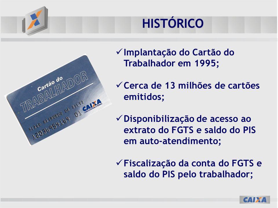 HISTÓRICO Implantação do Cartão do Trabalhador em 1995; Cerca de 13 milhões de cartões emitidos; Disponibilização de acesso ao extrato do FGTS e saldo