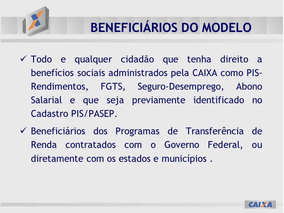 BENEFICIÁRIOS DO MODELO Todo e qualquer cidadão que tenha direito a benefícios sociais administrados pela CAIXA como PIS- Rendimentos, FGTS, Seguro-De