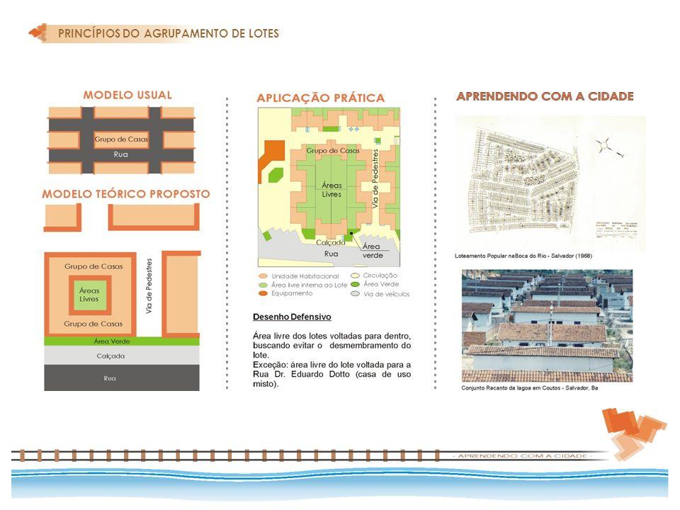 PRINCÍPIOS DO AGRUPAMENTO DE LOTES