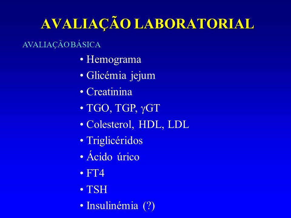 AVALIAÇÃO LABORATORIAL Hemograma Glicémia jejum Creatinina TGO, TGP, GT Colesterol, HDL, LDL Triglicéridos Ácido úrico FT4 TSH Insulinémia (?) AVALIAÇ