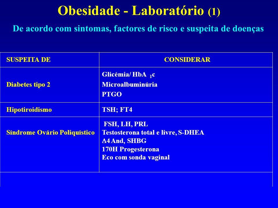 Obesidade - Laboratório (1) SUSPEITA DECONSIDERAR Diabetes tipo 2 Glicémia/ HbA 1 c Microalbuminúria PTGO HipotiroidismoTSH; FT4 Síndrome Ovário Poliq