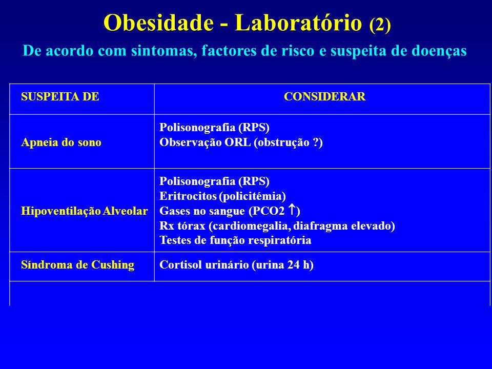 Obesidade - Laboratório (2) SUSPEITA DECONSIDERAR Apneia do sono Polisonografia (RPS) Observação ORL (obstrução ?) Hipoventilação Alveolar Polisonogra