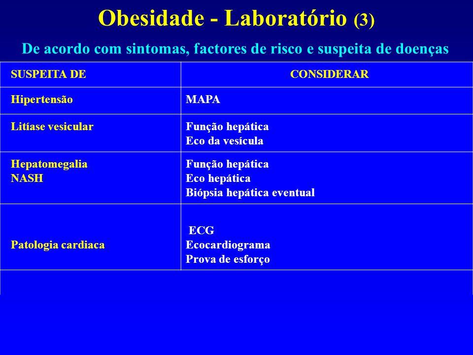 Obesidade - Laboratório (3) SUSPEITA DECONSIDERAR HipertensãoMAPA Litíase vesicularFunção hepática Eco da vesícula Hepatomegalia NASH Função hepática