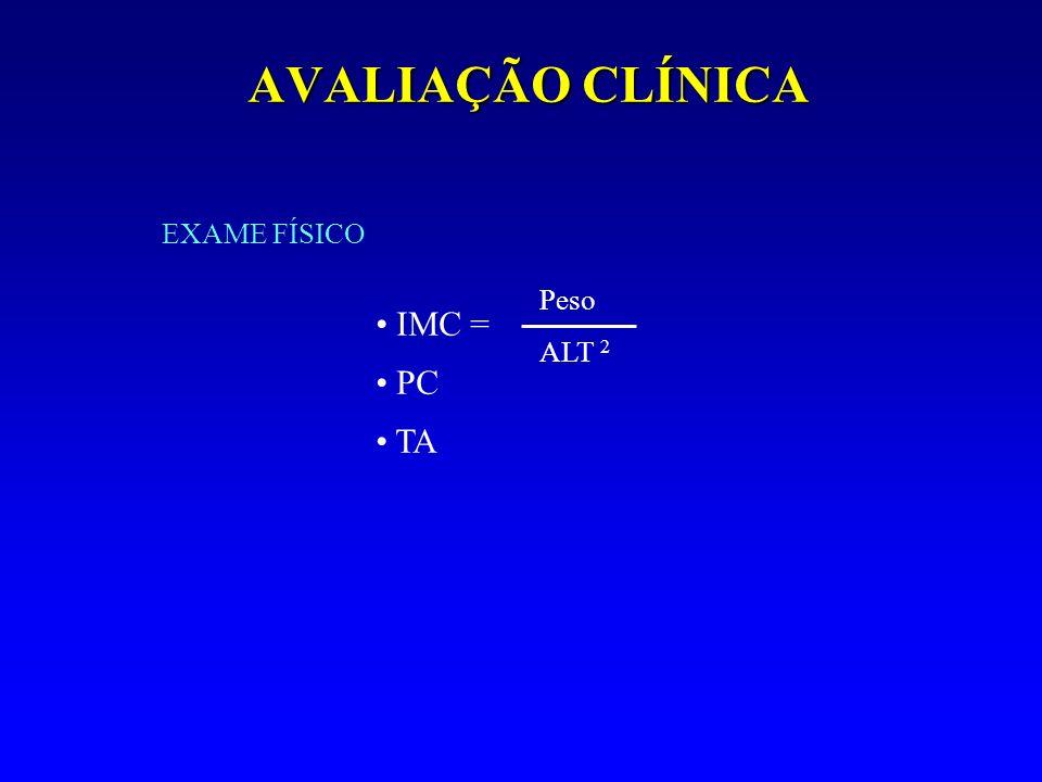 PERÍMETRO DA CINTURA Perímetro da cintura: Ponto médio entre o rebordo inferior da costela e a crista ilíaca