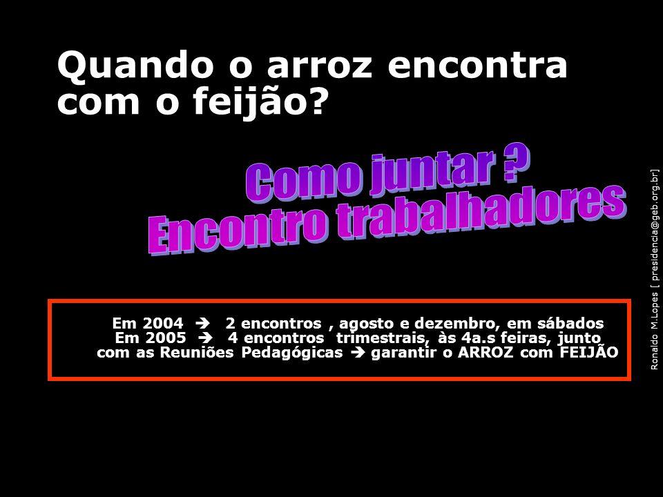 Ronaldo M.Lopes [ presidencia@geb.org.br] Quando o arroz encontra com o feijão? Em 2004 2 encontros, agosto e dezembro, em sábados Em 2005 4 encontros