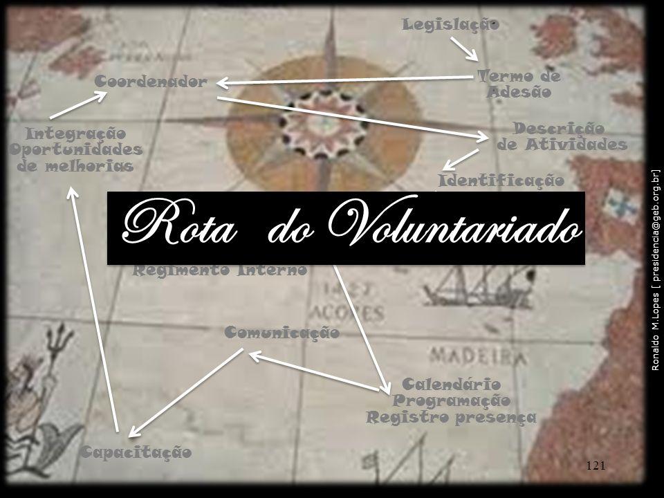 Ronaldo M.Lopes [ presidencia@geb.org.br] Manual do Voluntário Regimento Interno Legislação Termo de Adesão Coordenador Descrição de Atividades Identi