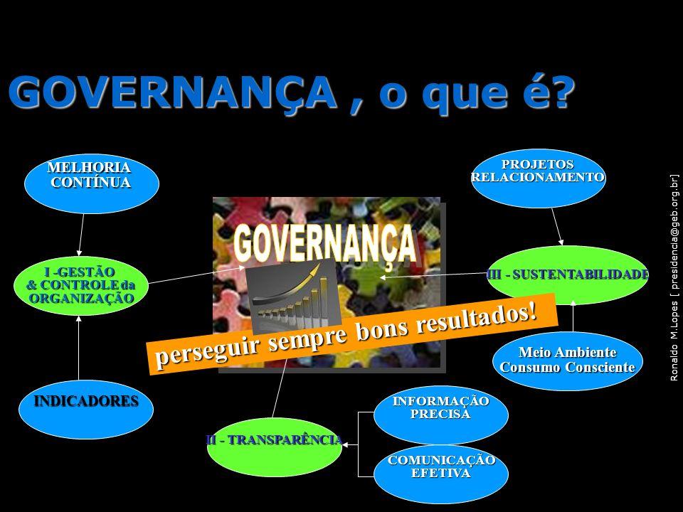 Ronaldo M.Lopes [ presidencia@geb.org.br] GOVERNANÇA, o que é? I -GESTÃO & CONTROLE da ORGANIZAÇÃO II - TRANSPARÊNCIA III - SUSTENTABILIDADE MELHORIAC
