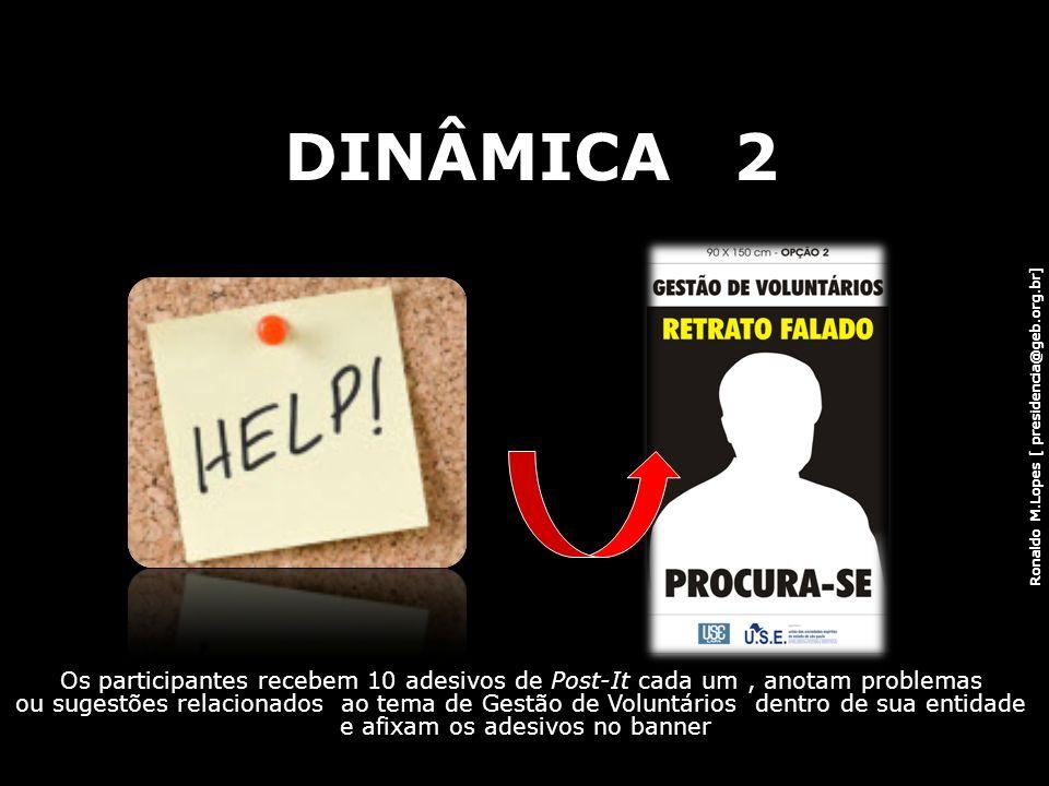 Ronaldo M.Lopes [ presidencia@geb.org.br] DINÂMICA 2 27 Os participantes recebem 10 adesivos de Post-It cada um, anotam problemas ou sugestões relacio