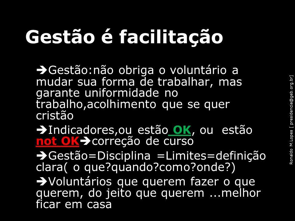 Ronaldo M.Lopes [ presidencia@geb.org.br] Gestão é facilitação Gestão:não obriga o voluntário a mudar sua forma de trabalhar, mas garante uniformidade