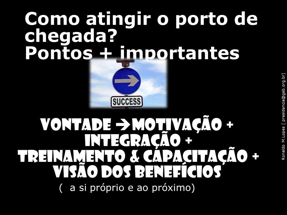 Ronaldo M.Lopes [ presidencia@geb.org.br] Como atingir o porto de chegada? Pontos + importantes VONTADE Motivação + Integração + Treinamento & capacit