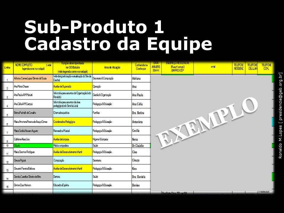 Ronaldo M.Lopes [ presidencia@geb.org.br] Sub-Produto 1 Cadastro da Equipe 51