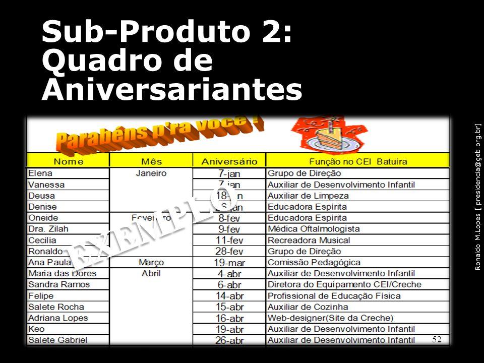 Ronaldo M.Lopes [ presidencia@geb.org.br] Sub-Produto 2: Quadro de Aniversariantes 52