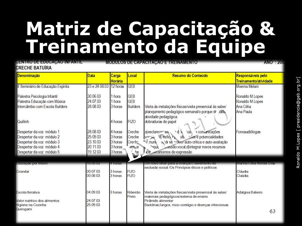 Ronaldo M.Lopes [ presidencia@geb.org.br] Matriz de Capacitação & Treinamento da Equipe 63