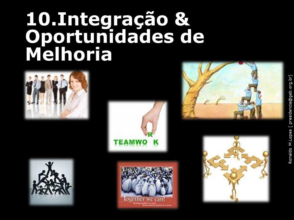 Ronaldo M.Lopes [ presidencia@geb.org.br] 10.Integração & Oportunidades de Melhoria 65