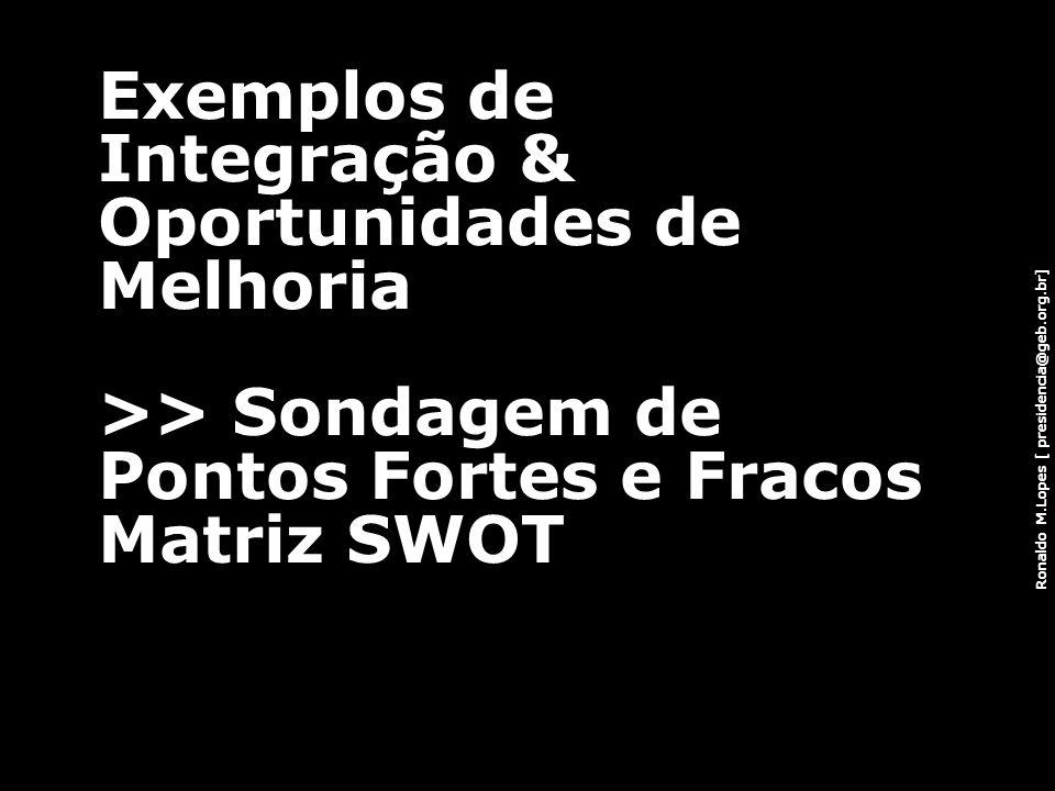 Ronaldo M.Lopes [ presidencia@geb.org.br] Exemplos de Integração & Oportunidades de Melhoria >> Sondagem de Pontos Fortes e Fracos Matriz SWOT 77
