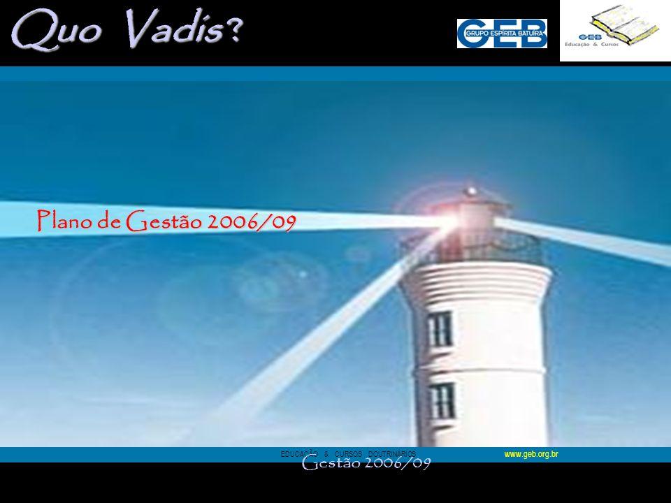 Ronaldo M.Lopes [ presidencia@geb.org.br] 79 Quo Vadis ? Plano de Gestão 2006/09 EDUCAÇÃO & CURSOS DOUTRINÁRIOS www.geb.org.br Gestão 2006/09