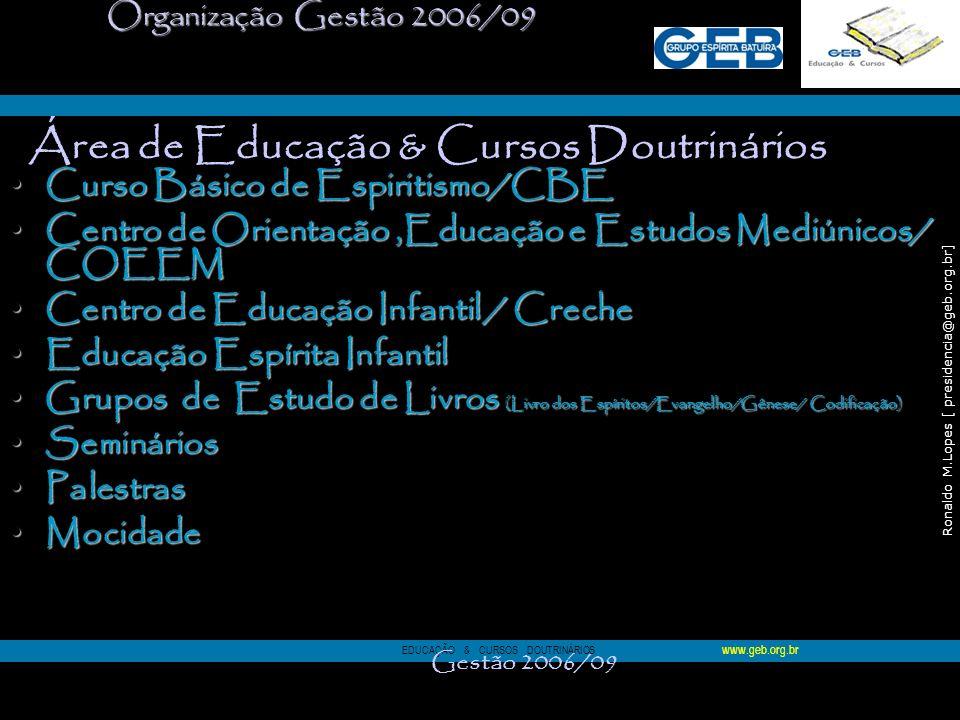 Ronaldo M.Lopes [ presidencia@geb.org.br] 80 Área de Educação & Cursos Doutrinários Curso Básico de Espiritismo/CBE Curso Básico de Espiritismo/CBE Ce
