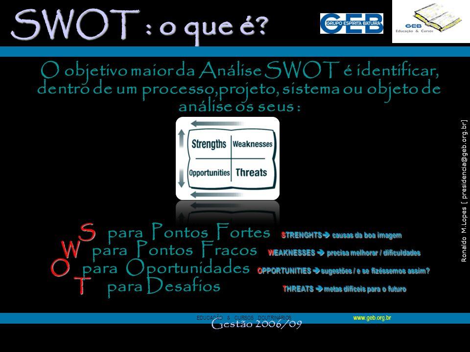 Ronaldo M.Lopes [ presidencia@geb.org.br] 82 SWOT : o que é? SWOT : o que é? O objetivo maior da Análise SWOT é identificar, dentro de um processo,pro