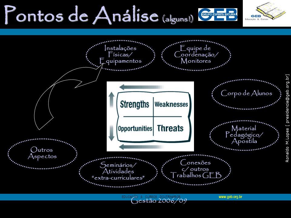 Ronaldo M.Lopes [ presidencia@geb.org.br] 83 Pontos de Análise (alguns !) Instalações Físicas/ Equipamentos Instalações Físicas/ Equipamentos Seminári