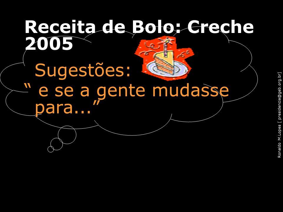 Ronaldo M.Lopes [ presidencia@geb.org.br] Receita de Bolo: Creche 2005 Sugestões: e se a gente mudasse para... 89