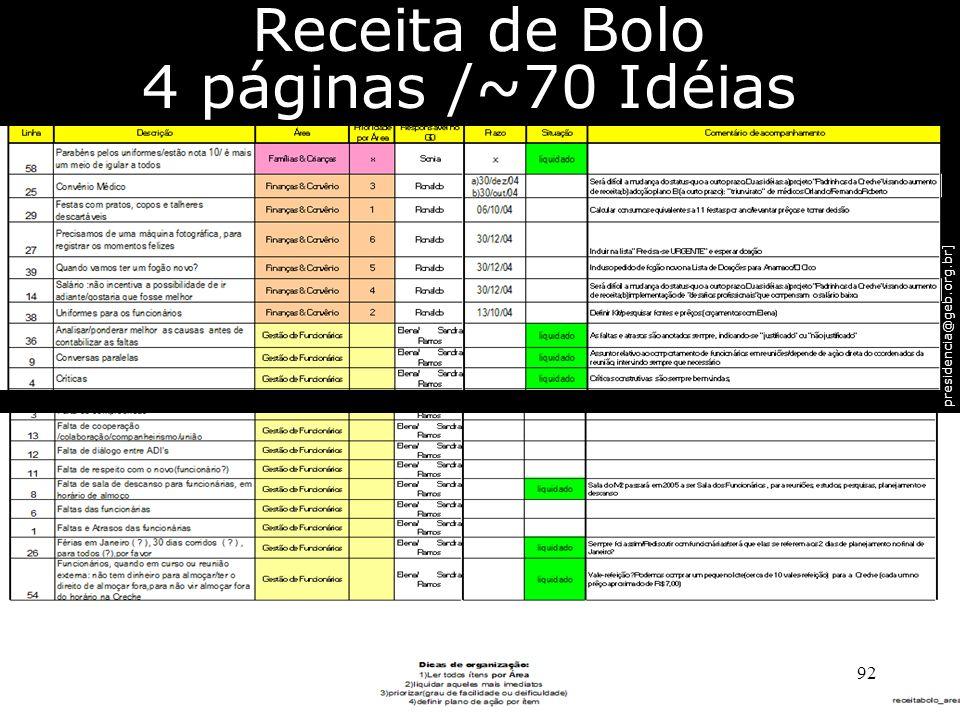 Ronaldo M.Lopes [ presidencia@geb.org.br] Receita de Bolo 4 páginas /~70 Idéias 92