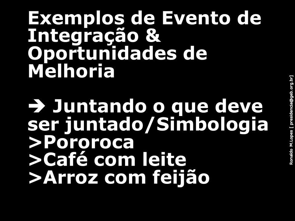 Ronaldo M.Lopes [ presidencia@geb.org.br] Exemplos de Evento de Integração & Oportunidades de Melhoria Juntando o que deve ser juntado/Simbologia >Por