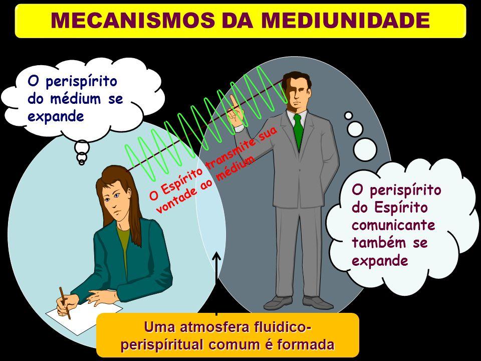 MECANISMOS DA MEDIUNIDADE O perispírito do médium se expande O perispírito do Espírito comunicante também se expande Uma atmosfera fluidico- perispíritual comum é formada O Espírito transmite sua vontade ao médium
