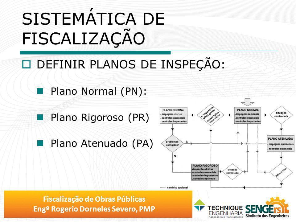 Fiscalização de Obras Públicas Engº Rogerio Dorneles Severo, PMP SISTEMÁTICA DE FISCALIZAÇÃO DEFINIR PLANOS DE INSPEÇÃO: Plano Normal (PN): Plano Rigo