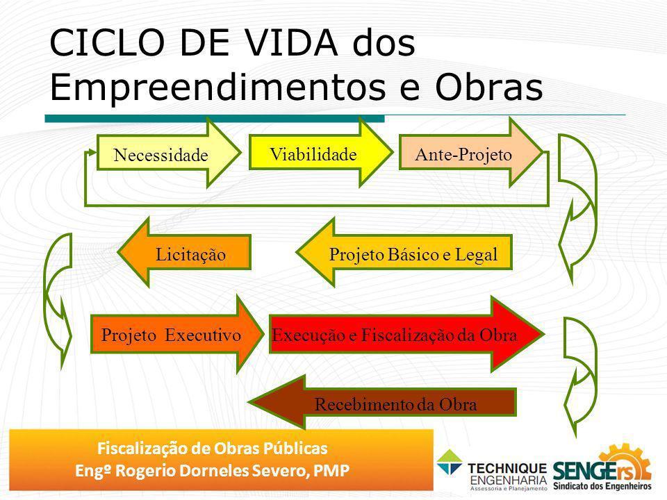 Fiscalização de Obras Públicas Engº Rogerio Dorneles Severo, PMP Projeto Básico e Legal Licitação Necessidade ViabilidadeAnte-Projeto Projeto Executiv