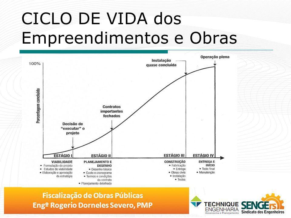 Fiscalização de Obras Públicas Engº Rogerio Dorneles Severo, PMP QUEM JÁ ADOTOU PRÁTICAS DE GERENCIAMENTO PROGRAMA SIGES www.siges.es.gov.br www.geraes.mg.gov.br/