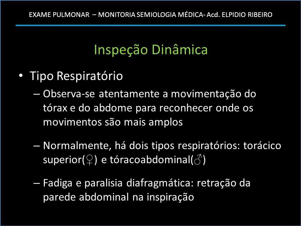 EXAME PULMONAR – MONITORIA SEMIOLOGIA MÉDICA- Acd. ELPIDIO RIBEIRO Inspeção Dinâmica Tipo Respiratório – Observa-se atentamente a movimentação do tóra