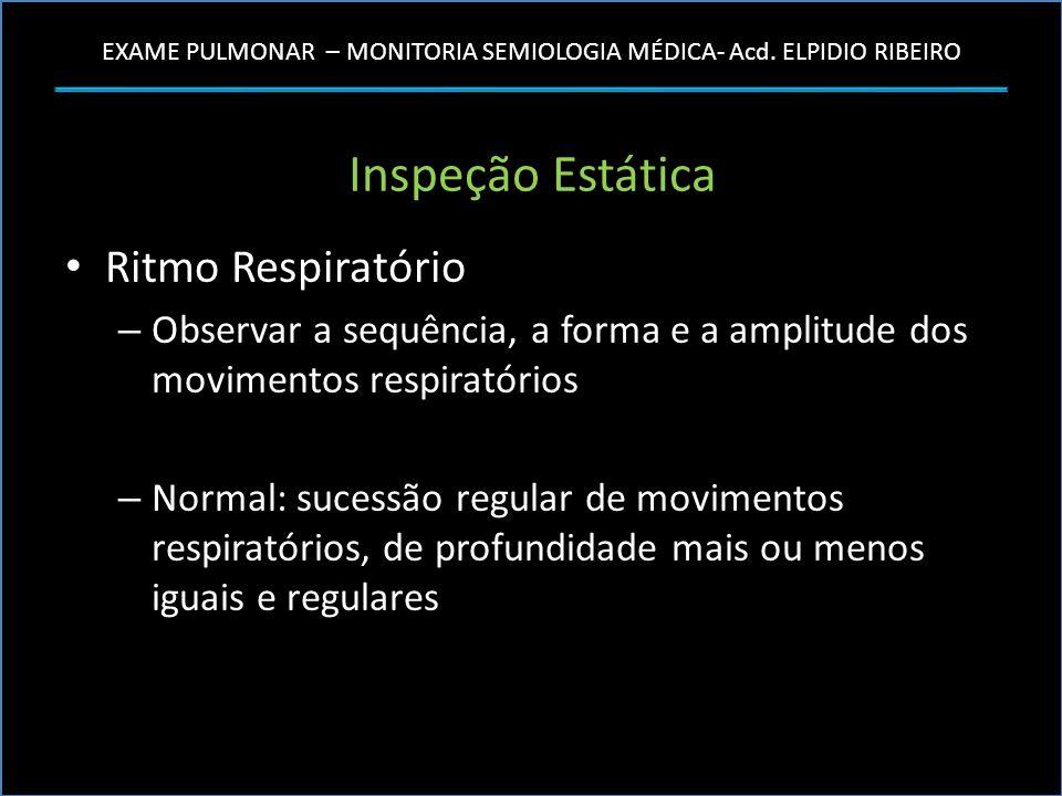 EXAME PULMONAR – MONITORIA SEMIOLOGIA MÉDICA- Acd. ELPIDIO RIBEIRO Inspeção Estática Ritmo Respiratório – Observar a sequência, a forma e a amplitude