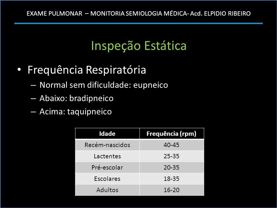 EXAME PULMONAR – MONITORIA SEMIOLOGIA MÉDICA- Acd. ELPIDIO RIBEIRO Inspeção Estática Frequência Respiratória – Normal sem dificuldade: eupneico – Abai