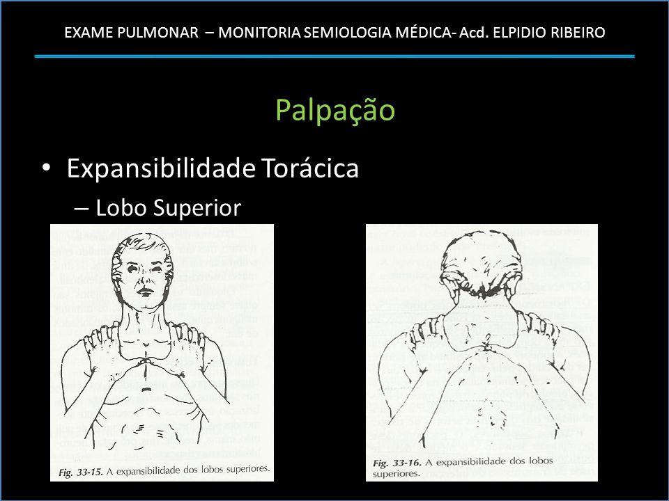 EXAME PULMONAR – MONITORIA SEMIOLOGIA MÉDICA- Acd. ELPIDIO RIBEIRO Palpação Expansibilidade Torácica – Lobo Superior